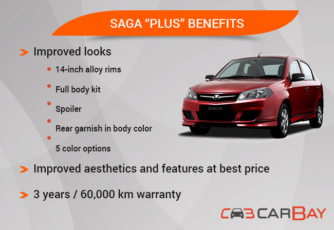 Proton Saga Plus Additional Features At Entry Level Price Zigwheels