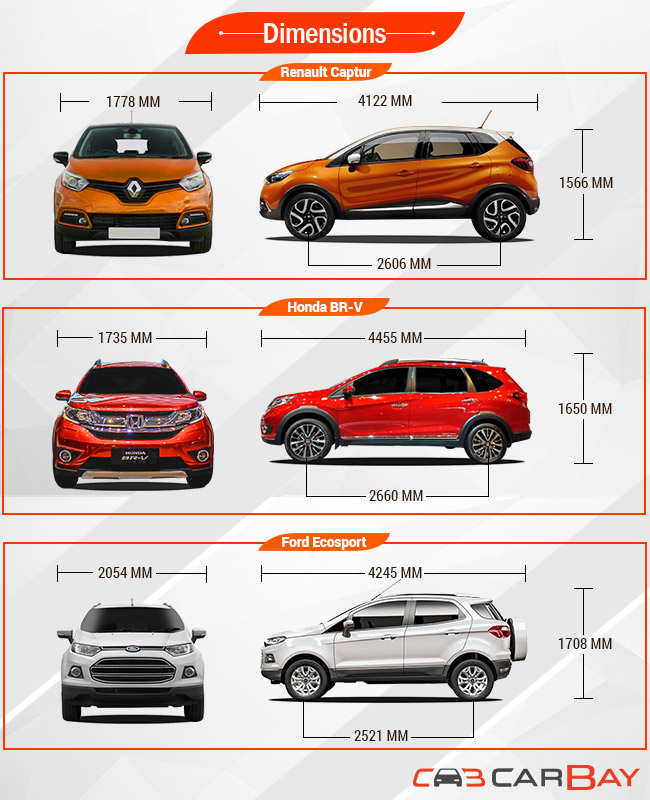 renault captur vs ford ecosport vs honda br v pertempuran. Black Bedroom Furniture Sets. Home Design Ideas