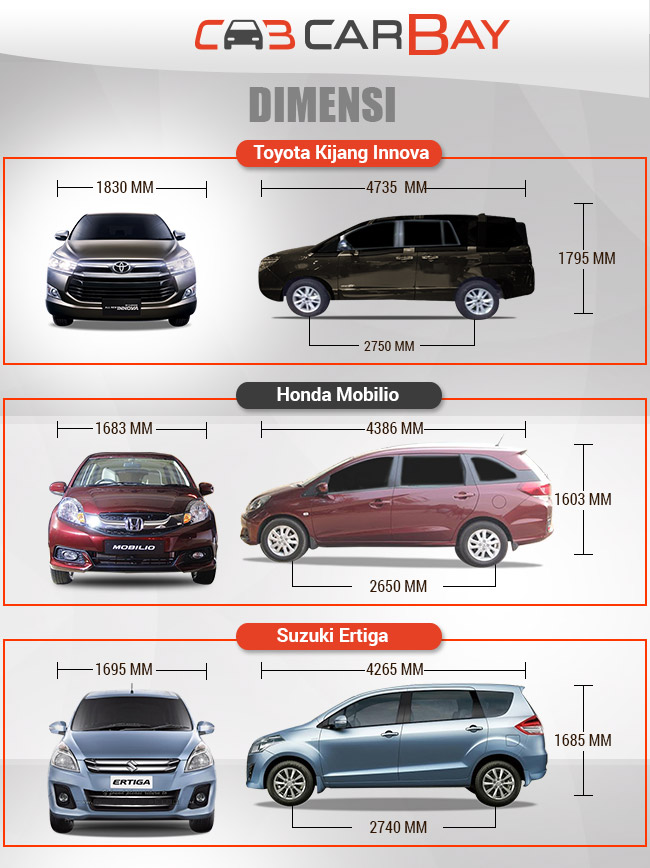 Toyota Vs Ertiga Autos Post