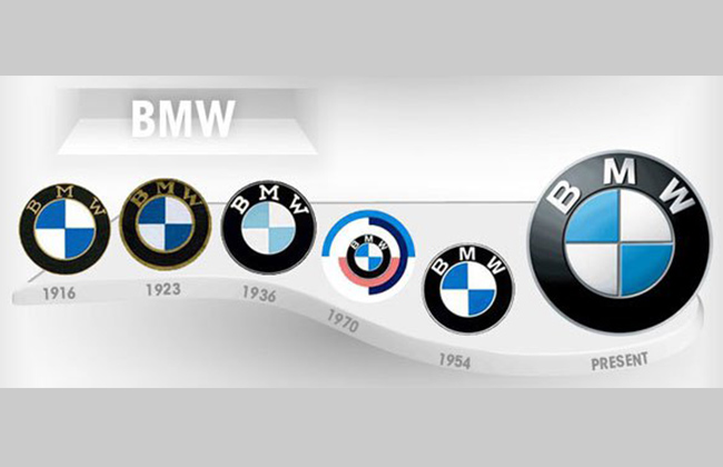 bmw group essay Bmw group essays: over 180,000 bmw group essays, bmw group term papers, bmw group research paper, book reports 184 990 essays, term and research papers available for unlimited access.