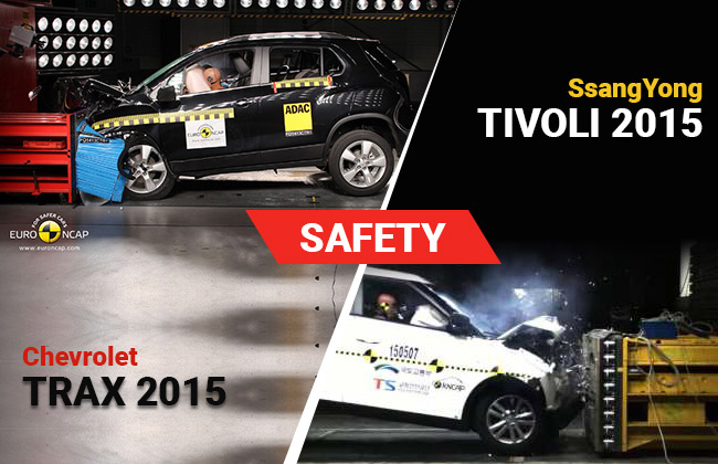 Tivoli vs Trax safety