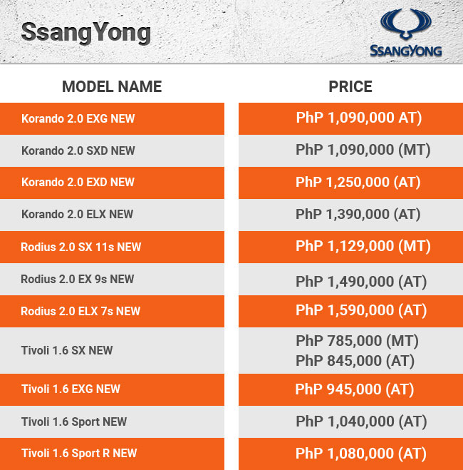 Ssangyong Prices