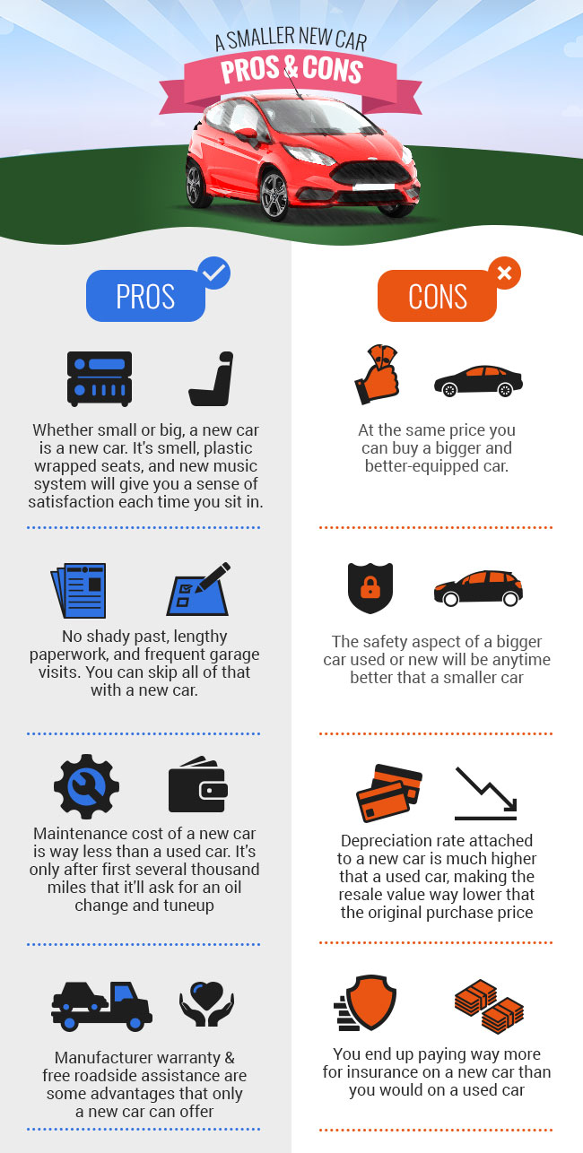 New-Car-infographics