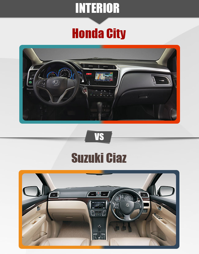 Ciaz vs City Interior