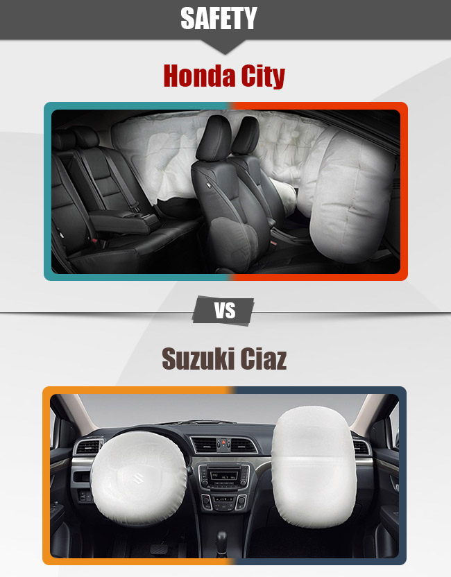 Ciaz vs City Safety