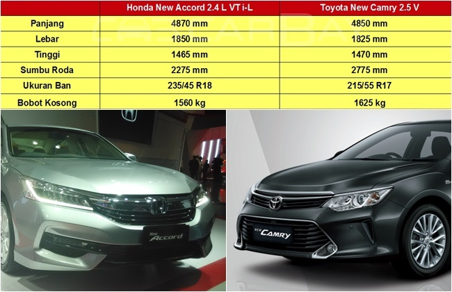 Toyota Camry Vs Honda Accord >> Honda New Accord Vs Toyota New Camry Perebutan Gelar